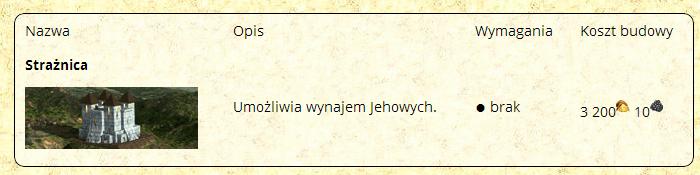 http://pliki.jaskiniabehemota.net/users/taro/jehowi.PNG